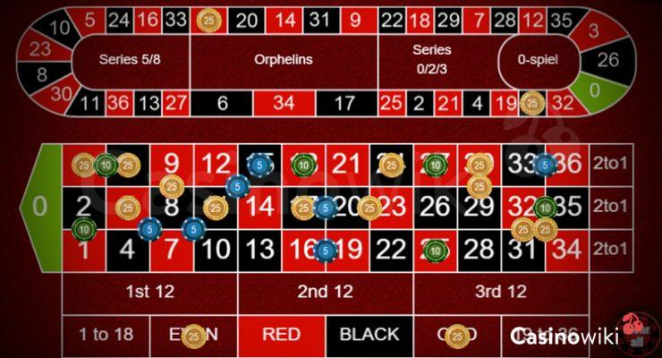 Ontdek de voordelen van roulette strategieën