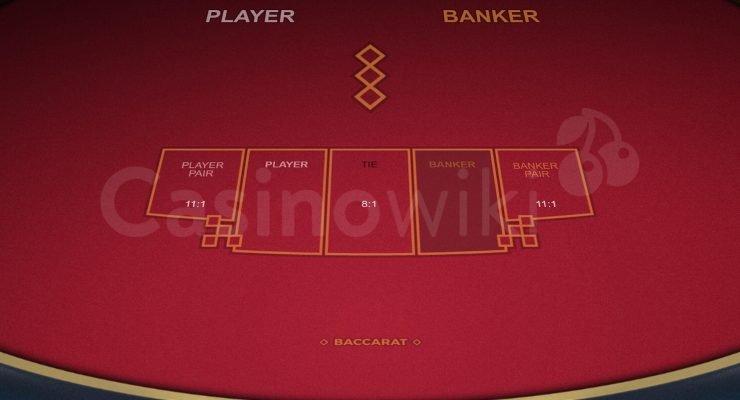 inzet op bank bij Punto banco