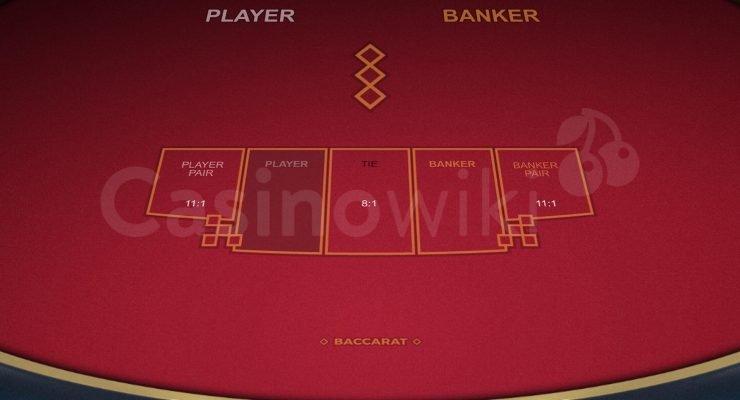 Inzetten op de speler bij punto banco