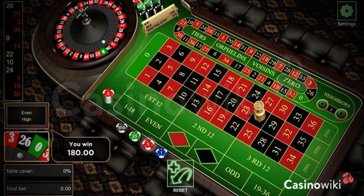 Online inzet roulette