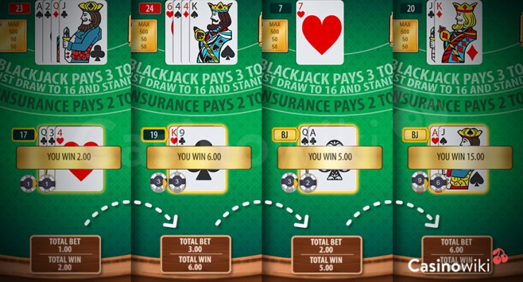 Hoe gebruik je het 1-3-2-6 Systeem bij Blackjack