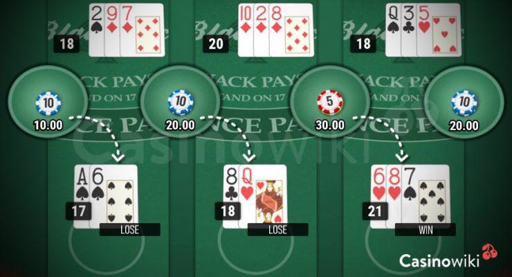 Hoe gebruik je het D'Alembert Systeem bij Blackjack
